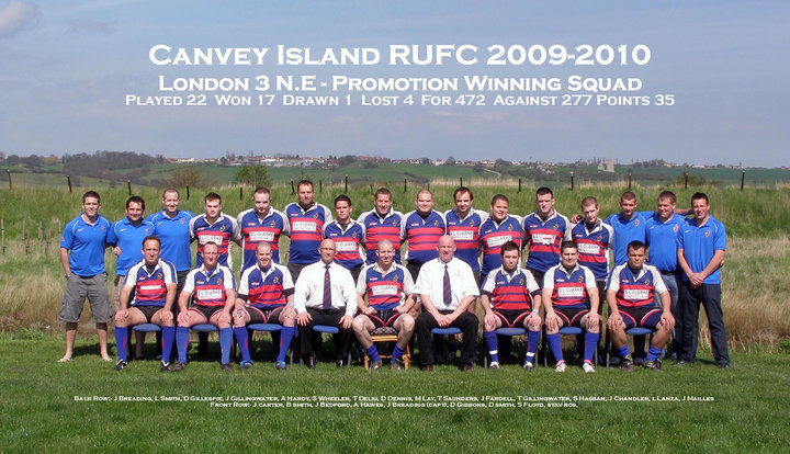 Canvey Rugby LNE2 squad